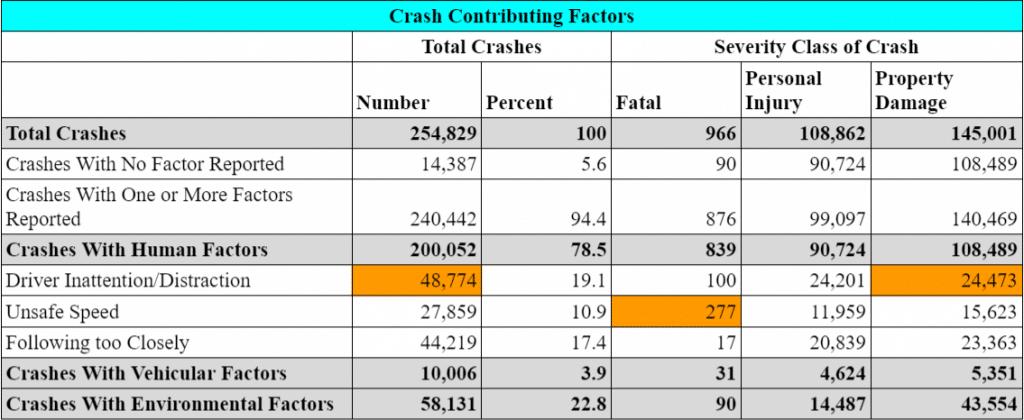 new york dmv crash statistics 2014